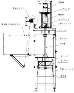発電装置(低落差タイプ)