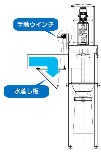 便利な水落し装置